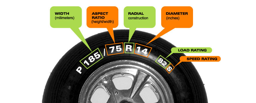 Tire Chart Size Comparison >> :::KUMHO TIRES ONLY::: | What's Next Is Already Here.